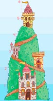 Castle - Growth Chart mural